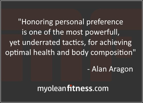 Fat Loss Diet - Alan personal preference- Myolean Fitness