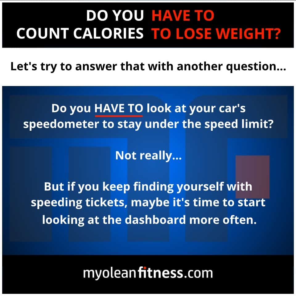 Counting Calories for Weight Loss - Myolean Fitness Infographics