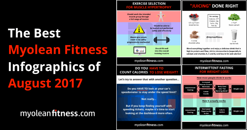 The Best Myolean Fitness Infographics of August 2017 - Myolean Fitness 800