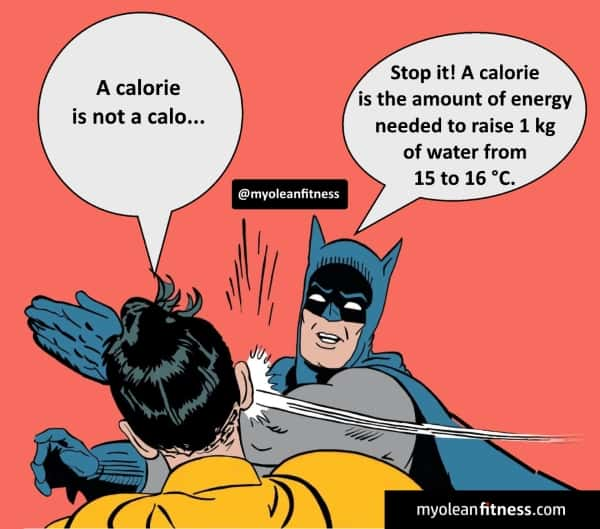 CICO - A calorie is not a calorie - Myolean Fitness
