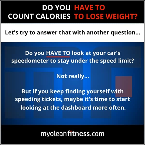 CICO - Counting Calories - Myolean Fitness