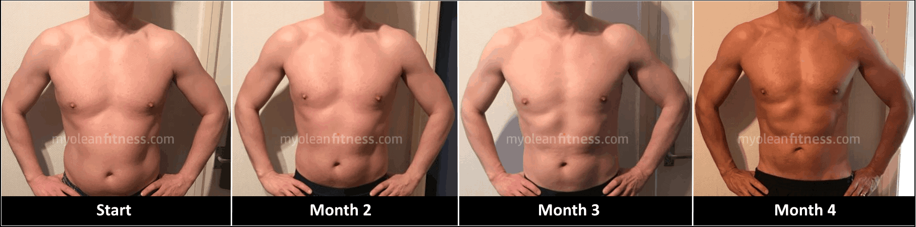 Ian's Fat Loss Transformation Progress - Myolean Fitness