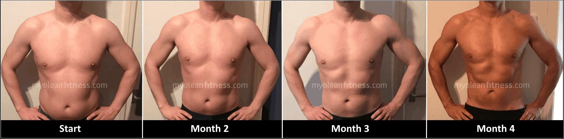 Ian's Fat Loss Transformation Progress - Myolean Fitness