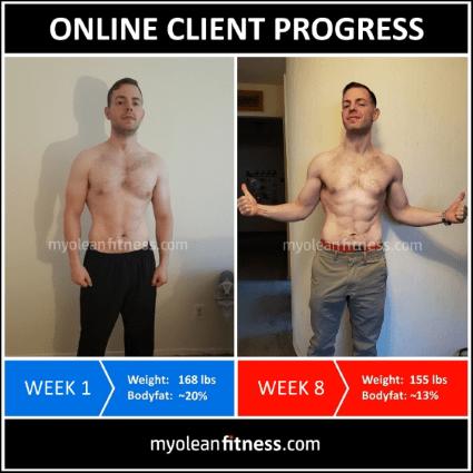 Online Fitness Coaching Transformation 5 - Myolean Fitness
